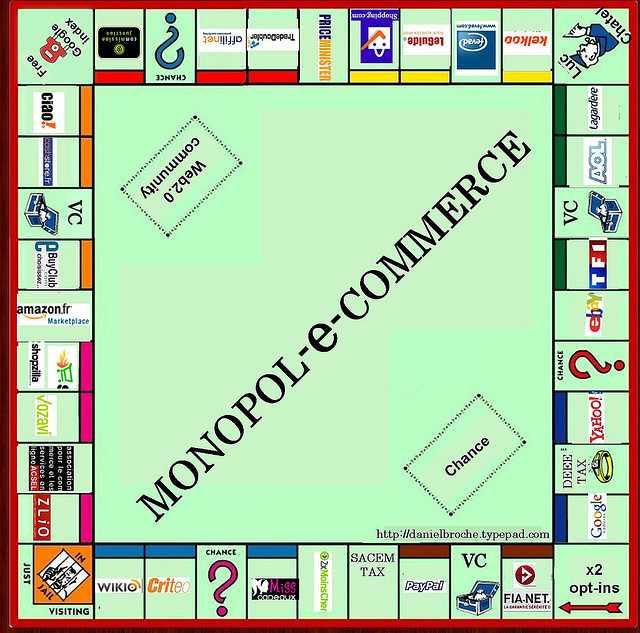 Tradedoubler: il monopolio del commercio online. Monopoly